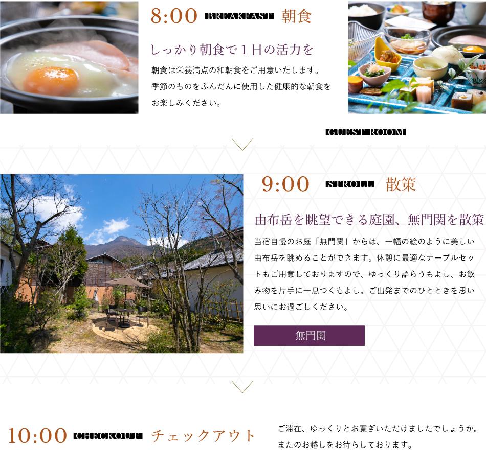 8:00朝食9:00散策10:00チェックアウト